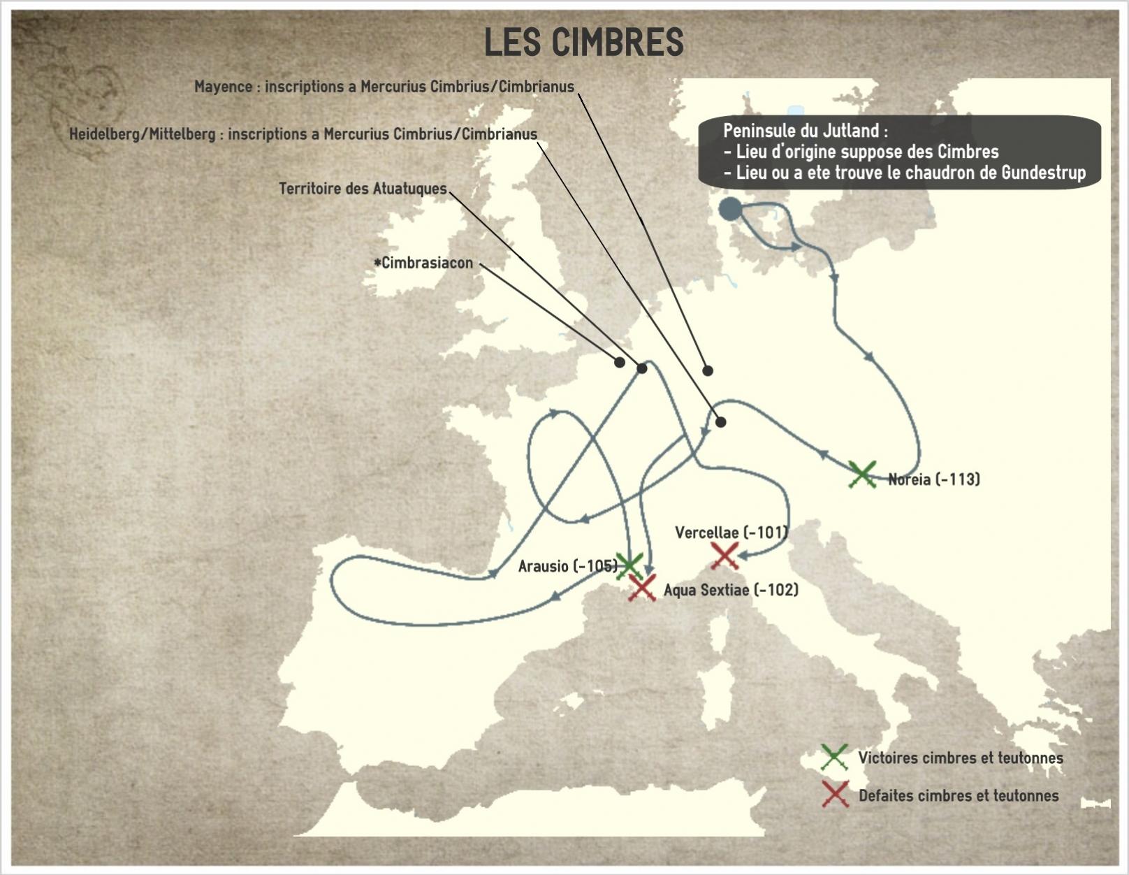 Cimbres - carte migratoire
